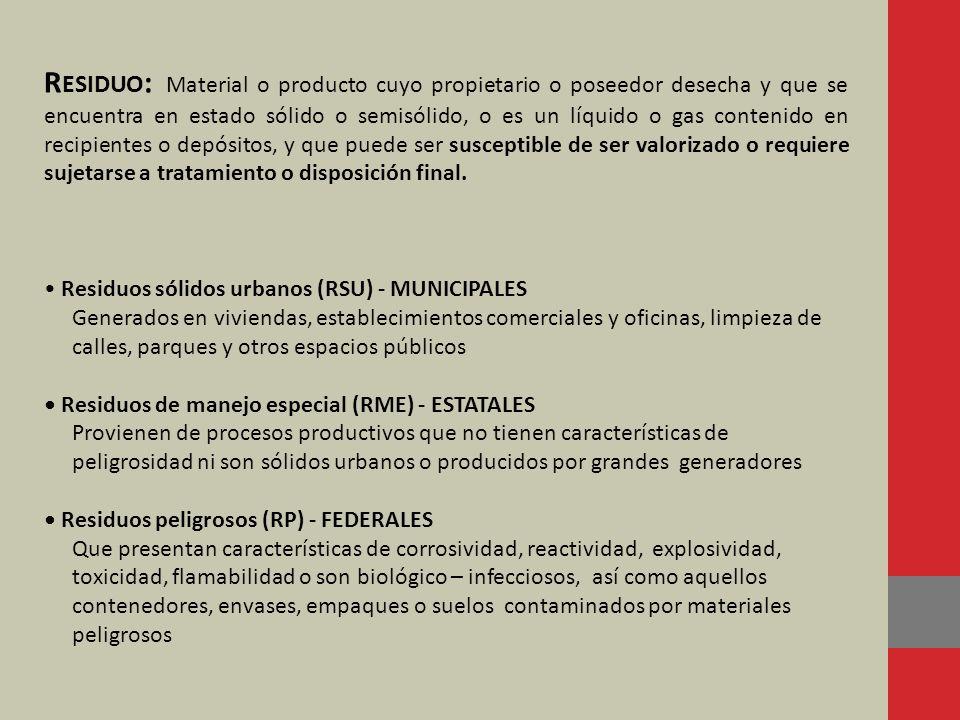 Residuos sólidos urbanos (RSU) - MUNICIPALES Generados en viviendas, establecimientos comerciales y oficinas, limpieza de calles, parques y otros espa