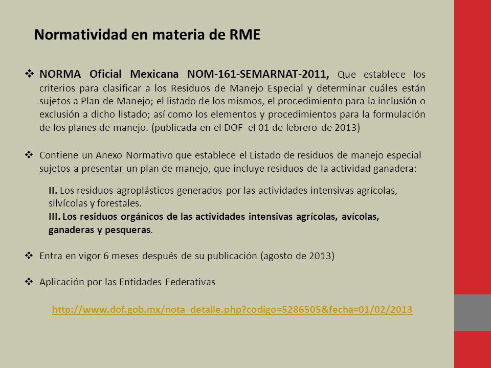 NORMA Oficial Mexicana NOM-161-SEMARNAT-2011, Que establece los criterios para clasificar a los Residuos de Manejo Especial y determinar cuáles están