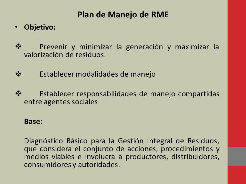 Plan de Manejo de RME Objetivo: Prevenir y minimizar la generación y maximizar la valorización de residuos. Establecer modalidades de manejo Establece