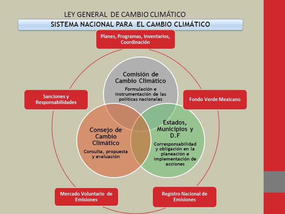 SISTEMA NACIONAL PARA EL CAMBIO CLIMÁTICO LEY GENERAL DE CAMBIO CLIMÁTICO Comisión de Cambio Climático Formulación e instrumentación de las políticas