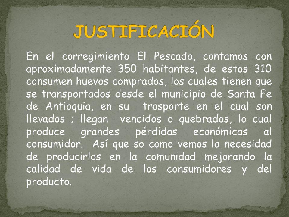 En el corregimiento El Pescado, contamos con aproximadamente 350 habitantes, de estos 310 consumen huevos comprados, los cuales tienen que se transportados desde el municipio de Santa Fe de Antioquia, en su trasporte en el cual son llevados ; llegan vencidos o quebrados, lo cual produce grandes pérdidas económicas al consumidor.