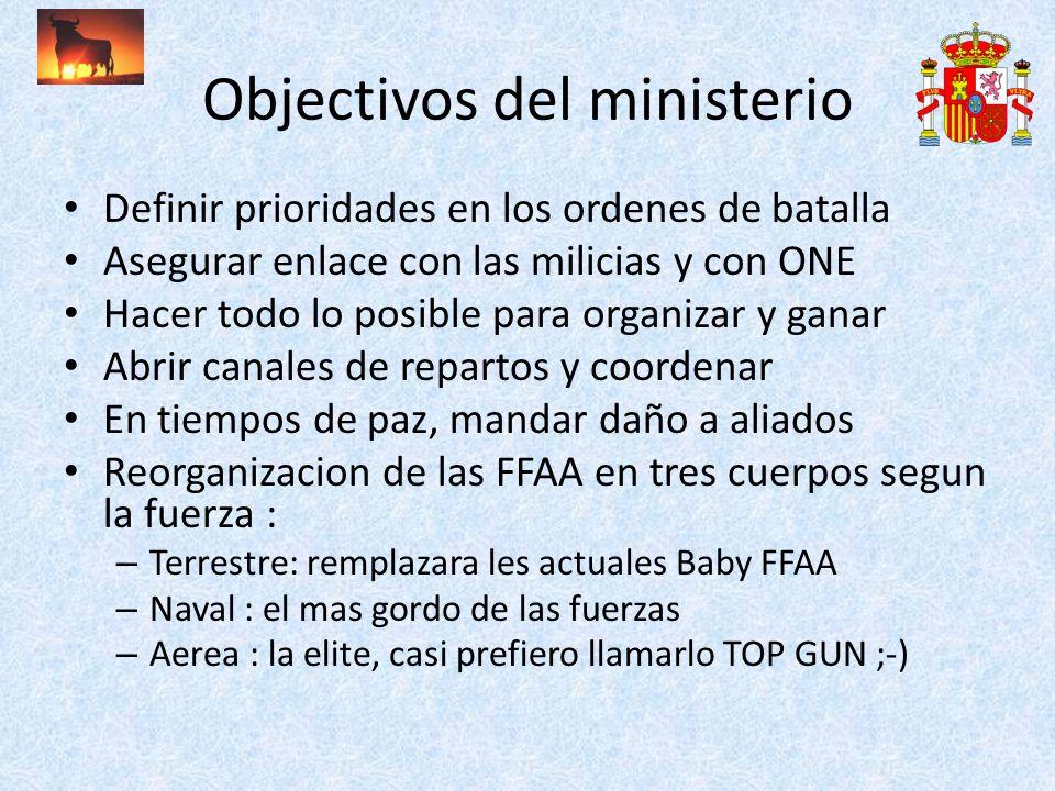 Objectivos del ministerio Definir prioridades en los ordenes de batalla Asegurar enlace con las milicias y con ONE Hacer todo lo posible para organiza