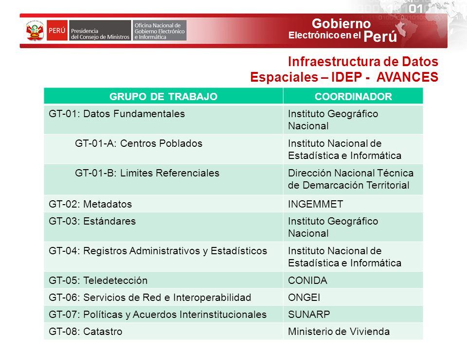 Gobierno Perú Electrónico en el Infraestructura de Datos Espaciales – IDEP - AVANCES GRUPO DE TRABAJOCOORDINADOR GT-01: Datos FundamentalesInstituto G