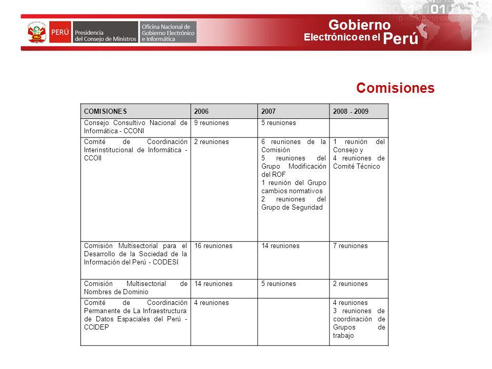 Gobierno Perú Electrónico en el Comisiones COMISIONES200620072008 - 2009 Consejo Consultivo Nacional de Informática - CCONI 9 reuniones5 reuniones Com