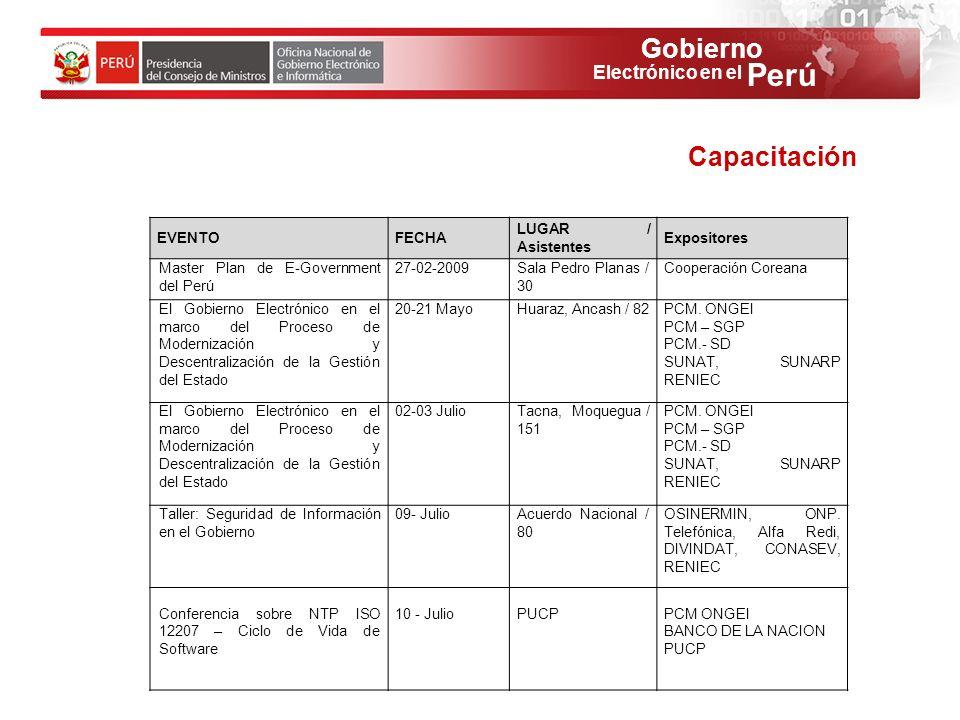 Gobierno Perú Electrónico en el Capacitación EVENTOFECHA LUGAR / Asistentes Expositores Master Plan de E-Government del Perú 27-02-2009Sala Pedro Plan