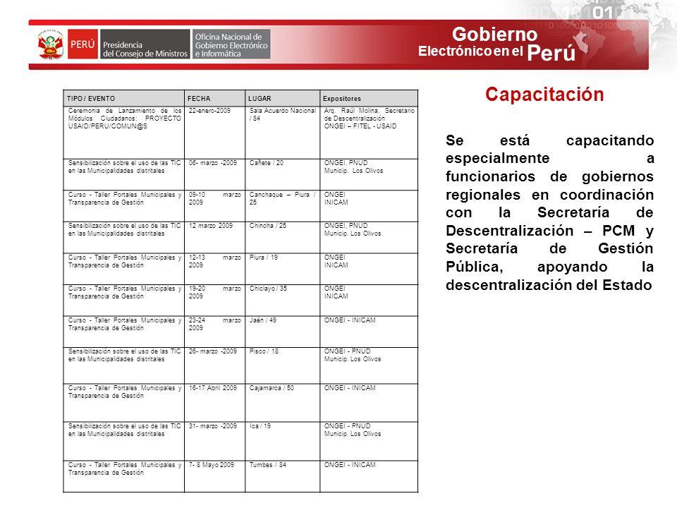 Gobierno Perú Electrónico en el Capacitación TIPO / EVENTOFECHALUGARExpositores Ceremonia de Lanzamiento de los Módulos Ciudadanos; PROYECTO USAID/PER