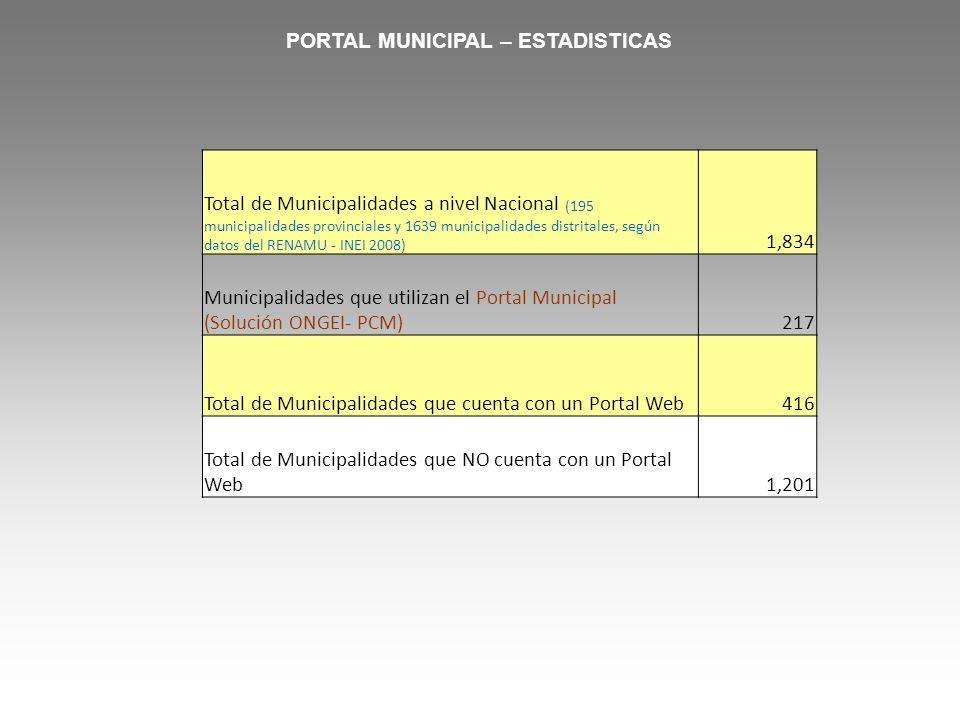 PORTAL MUNICIPAL – ESTADISTICAS Total de Municipalidades a nivel Nacional (195 municipalidades provinciales y 1639 municipalidades distritales, según