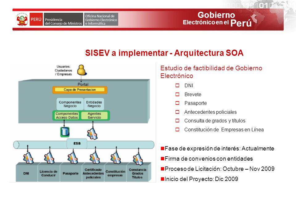 Gobierno Perú Electrónico en el SISEV a implementar - Arquitectura SOA Estudio de factibilidad de Gobierno Electrónico DNI Brevete Pasaporte Anteceden