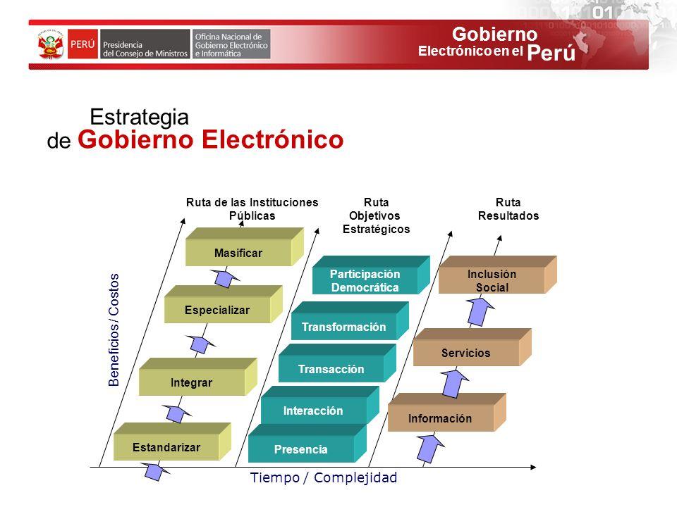 Gobierno Perú Electrónico en el Gobiernos Regionales y Locales Gobiernos: Nacional, Regionales y Locales Ministerios, OPDs SUNAT, SAT, Banco de la Nación etc.