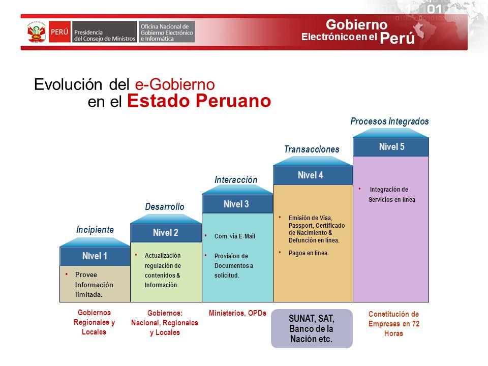 Gobierno Perú Electrónico en el Gobiernos Regionales y Locales Gobiernos: Nacional, Regionales y Locales Ministerios, OPDs SUNAT, SAT, Banco de la Nac