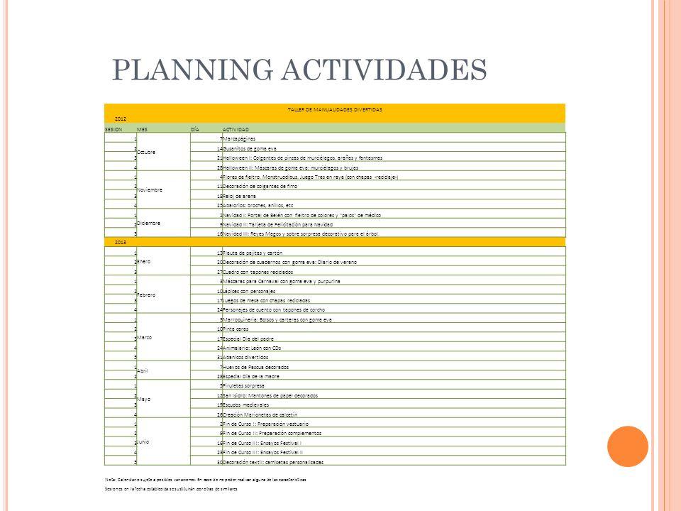 PLANNING ACTIVIDADES TALLER DE MANUALIDADES DIVERTIDAS 2012 SESIONMESDÍAACTIVIDAD 1 Octubre 7Marcapáginas 214Gusanitos de goma eva 321Halloween I: Col