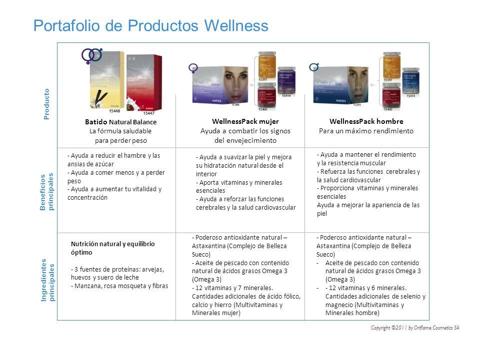 Portafolio de Productos Wellness Ingredientes principales Beneficios principales Producto Batido Natural Balance La fórmula saludable para perder p es