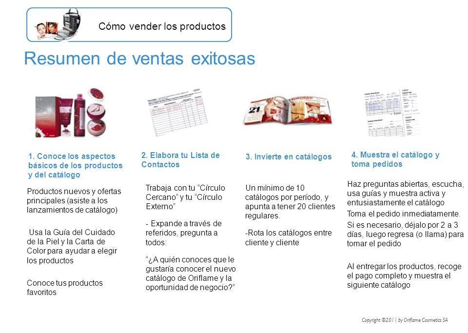 Resumen de ventas exitosas 1. Conoce los aspectos básicos de los productos y del catálogo Trabaja con tu Círculo Cercano y tu Círculo Externo - Expand
