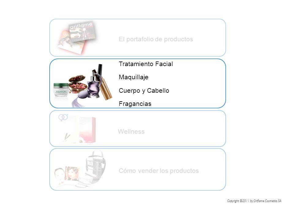 Tratamiento Facial Maquillaje Cuerpo y Cabello Fragancias El portafolio de productos Wellness Cómo vender los productos Copyright ©2011 by Oriflame Co