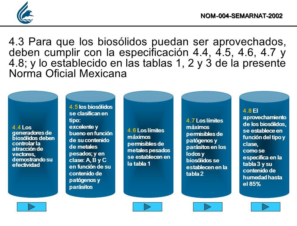 NOM-004-SEMARNAT-2002 4.3 Para que los biosólidos puedan ser aprovechados, deben cumplir con la especificación 4.4, 4.5, 4.6, 4.7 y 4.8; y lo establec