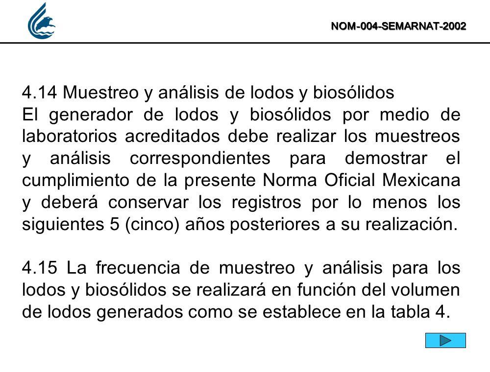 NOM-004-SEMARNAT-2002 4.14 Muestreo y análisis de lodos y biosólidos El generador de lodos y biosólidos por medio de laboratorios acreditados debe rea