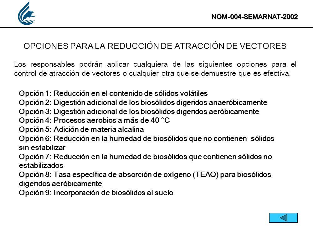 NOM-004-SEMARNAT-2002 OPCIONES PARA LA REDUCCIÓN DE ATRACCIÓN DE VECTORES Opción 1: Reducción en el contenido de sólidos volátiles Opción 2: Digestión