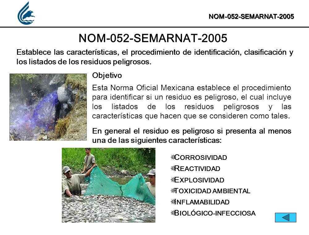NOM-052-SEMARNAT-2005 NOM-052-SEMARNAT-2005 Establece las características, el procedimiento de identificación, clasificación y los listados de los res