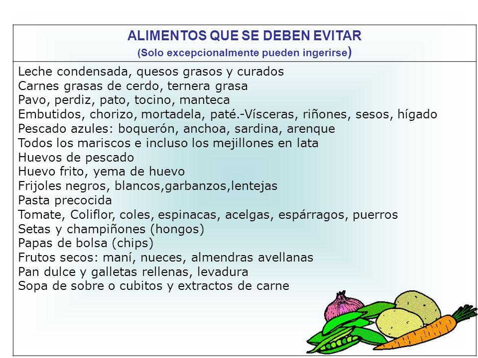 ALIMENTOS QUE SE DEBEN EVITAR (Solo excepcionalmente pueden ingerirse ) Leche condensada, quesos grasos y curados Carnes grasas de cerdo, ternera gras