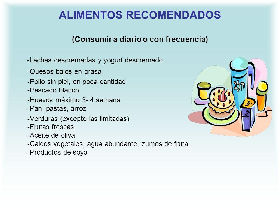 ALIMENTOS RECOMENDADOS (Consumir a diario o con frecuencia) -Leches descremadas y yogurt descremado -Quesos bajos en grasa -Pollo sin piel, en poca ca