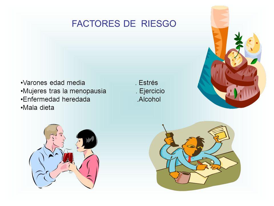 FACTORES DE RIESGO Varones edad media. Estrés Mujeres tras la menopausia. Ejercicio Enfermedad heredada.Alcohol Mala dieta