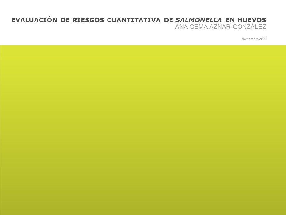 1 ANÁLISIS CUANTITATIVO DE RIESGOS DE SALMONELLA EN HUEVOS EVALUACIÓN DE RIESGOS CUANTITATIVA DE SALMONELLA EN HUEVOS ANA GEMA AZNAR GONZÁLEZ Noviembre 2009
