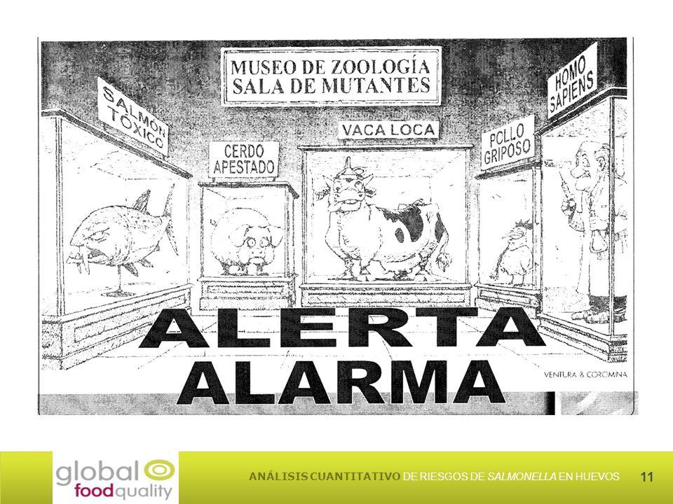 11 ANÁLISIS CUANTITATIVO DE RIESGOS DE SALMONELLA EN HUEVOS