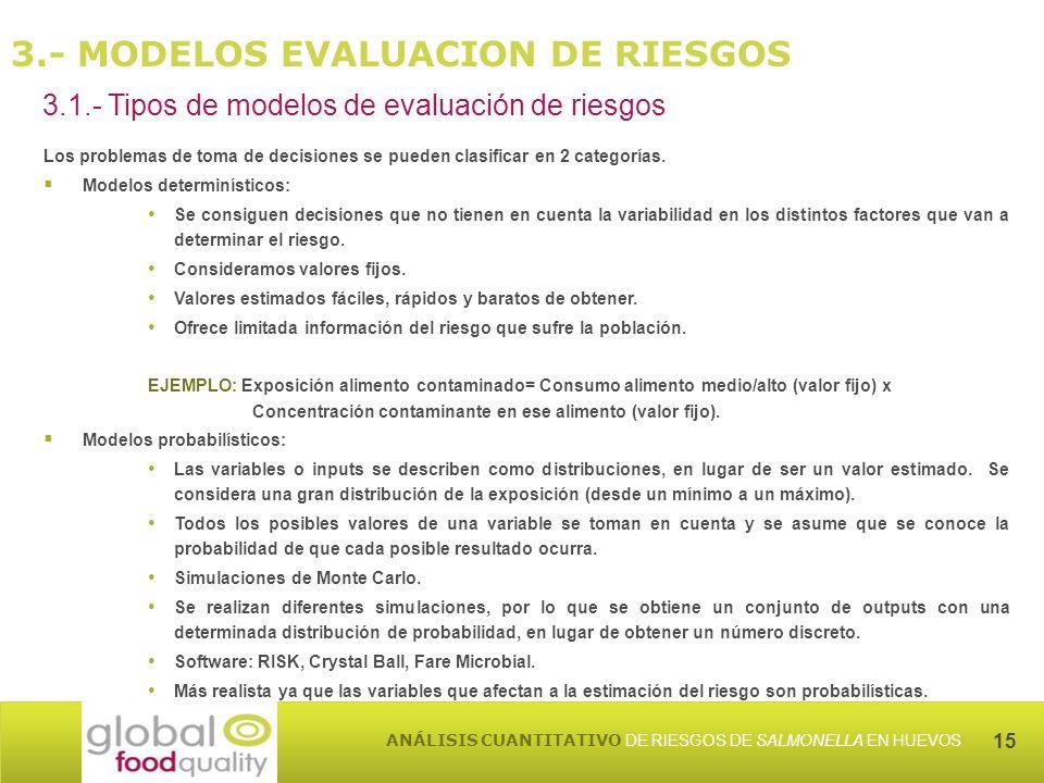 15 ANÁLISIS CUANTITATIVO DE RIESGOS DE SALMONELLA EN HUEVOS Los problemas de toma de decisiones se pueden clasificar en 2 categorías.