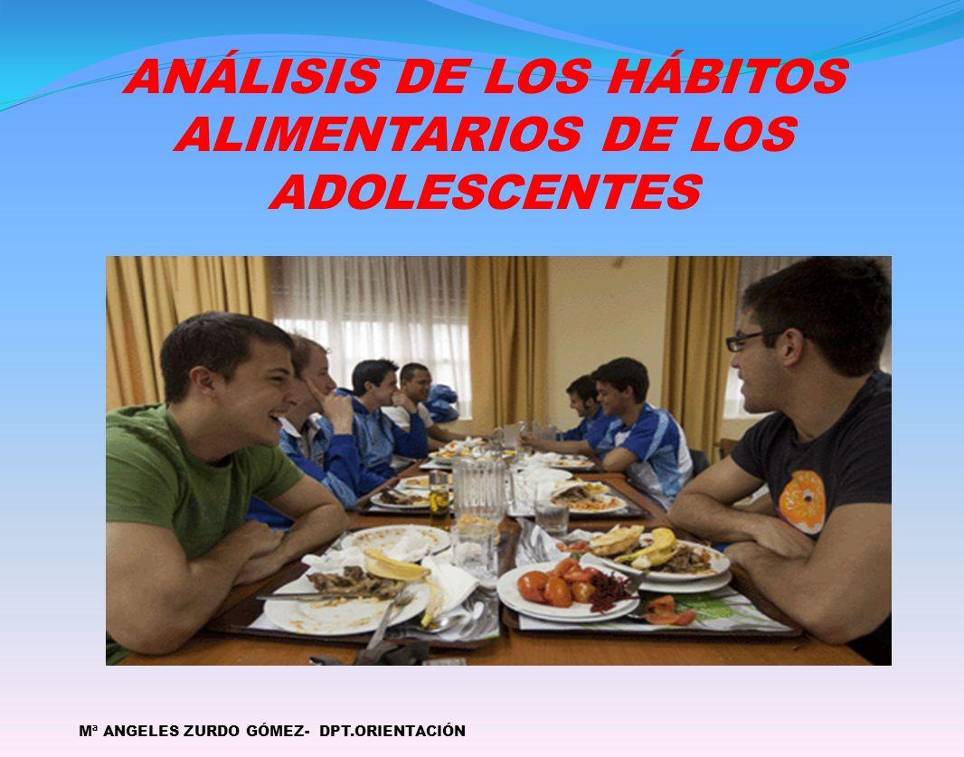ANÁLISIS DE LOS HÁBITOS ALIMENTARIOS DE LOS ADOLESCENTES Mª ANGELES ZURDO GÓMEZ- DPT.ORIENTACIÓN