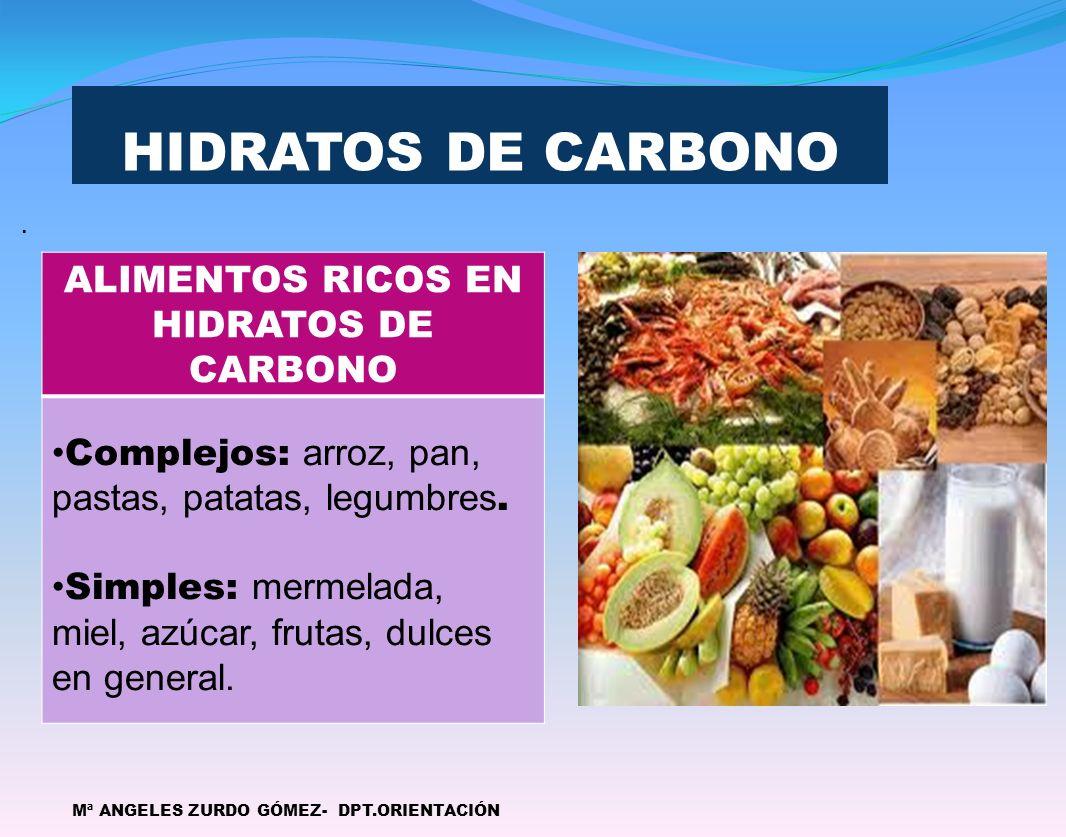 HIDRATOS DE CARBONO. Mª ANGELES ZURDO GÓMEZ- DPT.ORIENTACIÓN ALIMENTOS RICOS EN HIDRATOS DE CARBONO Complejos: arroz, pan, pastas, patatas, legumbres.