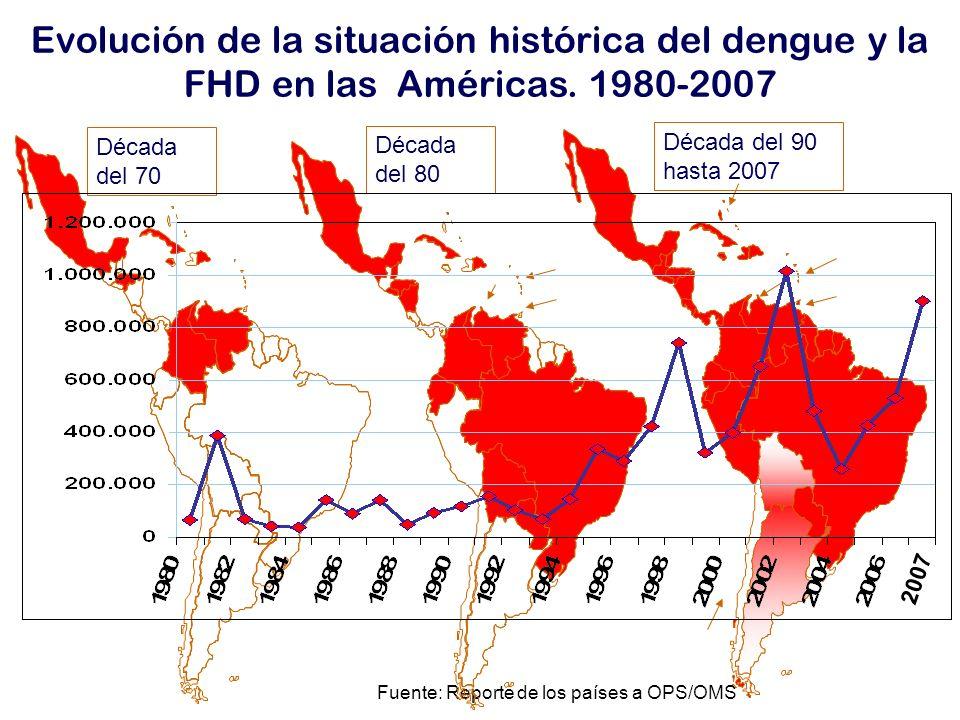 Década del 70 Evolución de la situación histórica del dengue y la FHD en las Américas. 1980-2007 Década del 90 hasta 2007 Fuente: Reporte de los paíse