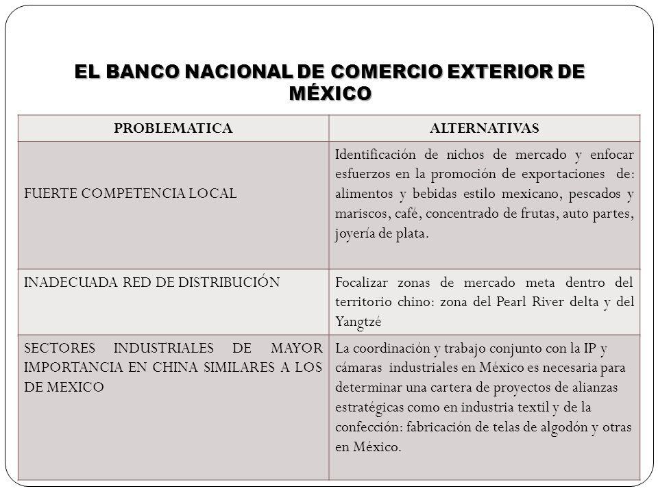 EL BANCO NACIONAL DE COMERCIO EXTERIOR DE MÉXICO PROBLEMATICAALTERNATIVAS FUERTE COMPETENCIA LOCAL Identificación de nichos de mercado y enfocar esfue