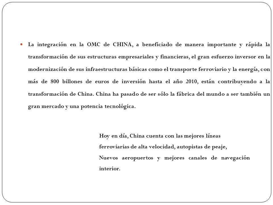 La integración en la OMC de CHINA, a beneficiado de manera importante y rápida la transformación de sus estructuras empresariales y financieras, el gr