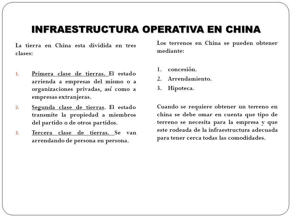 INFRAESTRUCTURA OPERATIVA EN CHINA La tierra en China esta dividida en tres clases: 1. Primera clase de tierras. El estado arrienda a empresas del mis