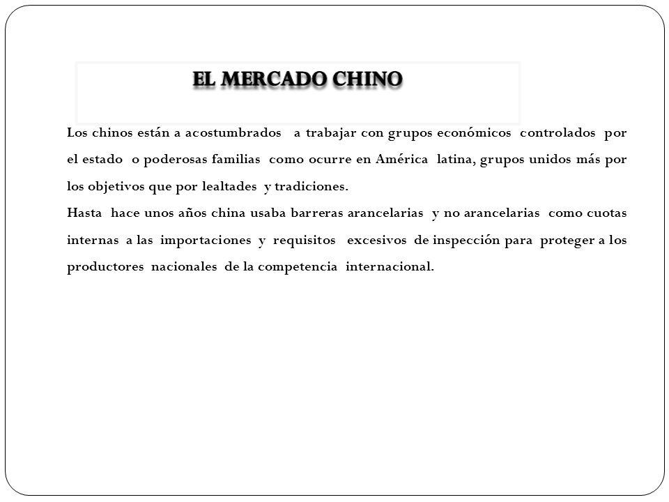 ESTRATEGIAS OPERATIVA, LEGAL Y PARA HACER NEGOCIOS EN CHINA CAPITULO VI