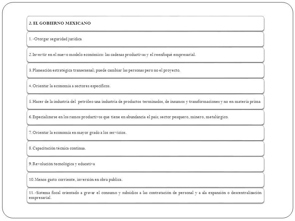 2. EL GOBIERNO MEXICANO 1.-Otorgar seguridad jurídica2.Invertir en el nuevo modelo económico: las cadenas productivas y el reenfoqué empresarial.3.Pla