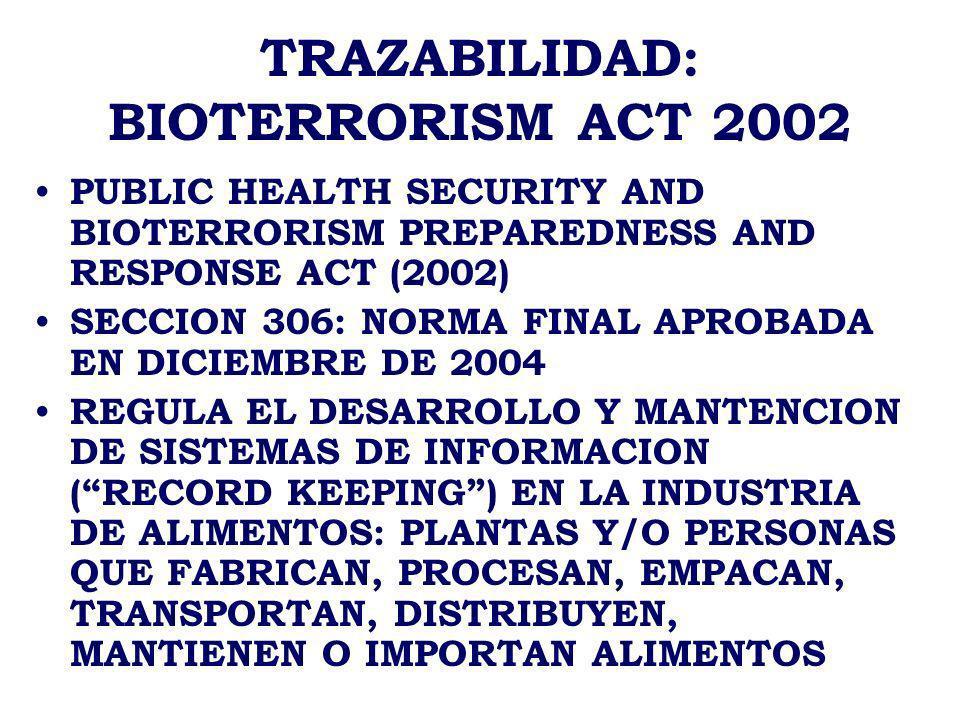 TRAZABILIDAD: BIOTERRORISM ACT 2002 PUBLIC HEALTH SECURITY AND BIOTERRORISM PREPAREDNESS AND RESPONSE ACT (2002) SECCION 306: NORMA FINAL APROBADA EN
