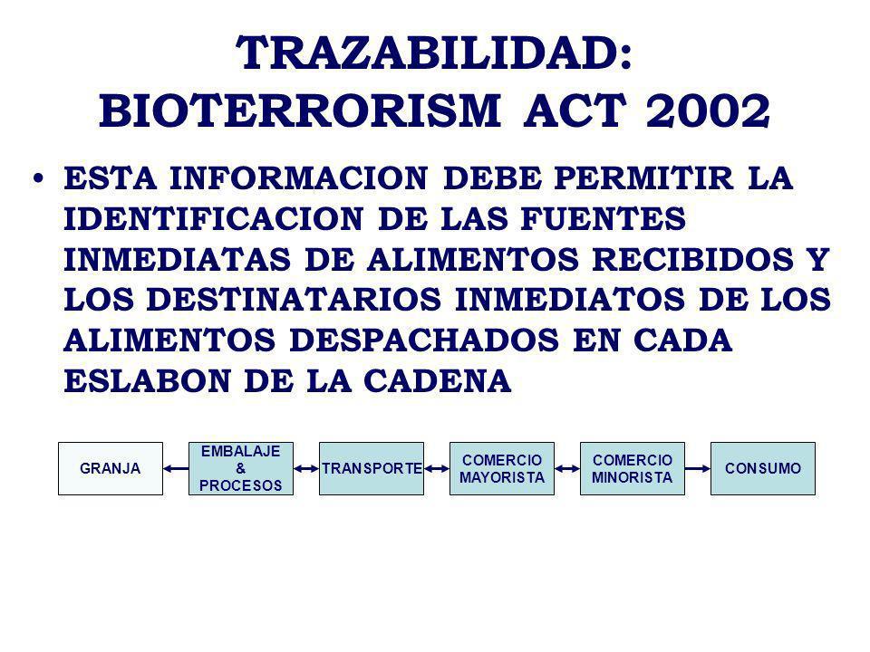 TRAZABILIDAD: BIOTERRORISM ACT 2002 ESTA INFORMACION DEBE PERMITIR LA IDENTIFICACION DE LAS FUENTES INMEDIATAS DE ALIMENTOS RECIBIDOS Y LOS DESTINATAR