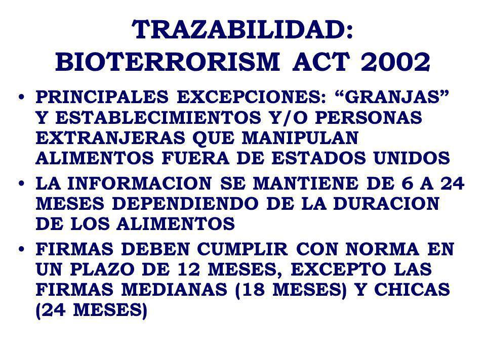 TRAZABILIDAD: BIOTERRORISM ACT 2002 PRINCIPALES EXCEPCIONES: GRANJAS Y ESTABLECIMIENTOS Y/O PERSONAS EXTRANJERAS QUE MANIPULAN ALIMENTOS FUERA DE ESTA