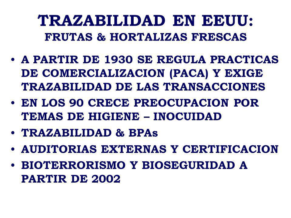 TRAZABILIDAD EN EEUU: FRUTAS & HORTALIZAS FRESCAS A PARTIR DE 1930 SE REGULA PRACTICAS DE COMERCIALIZACION (PACA) Y EXIGE TRAZABILIDAD DE LAS TRANSACC