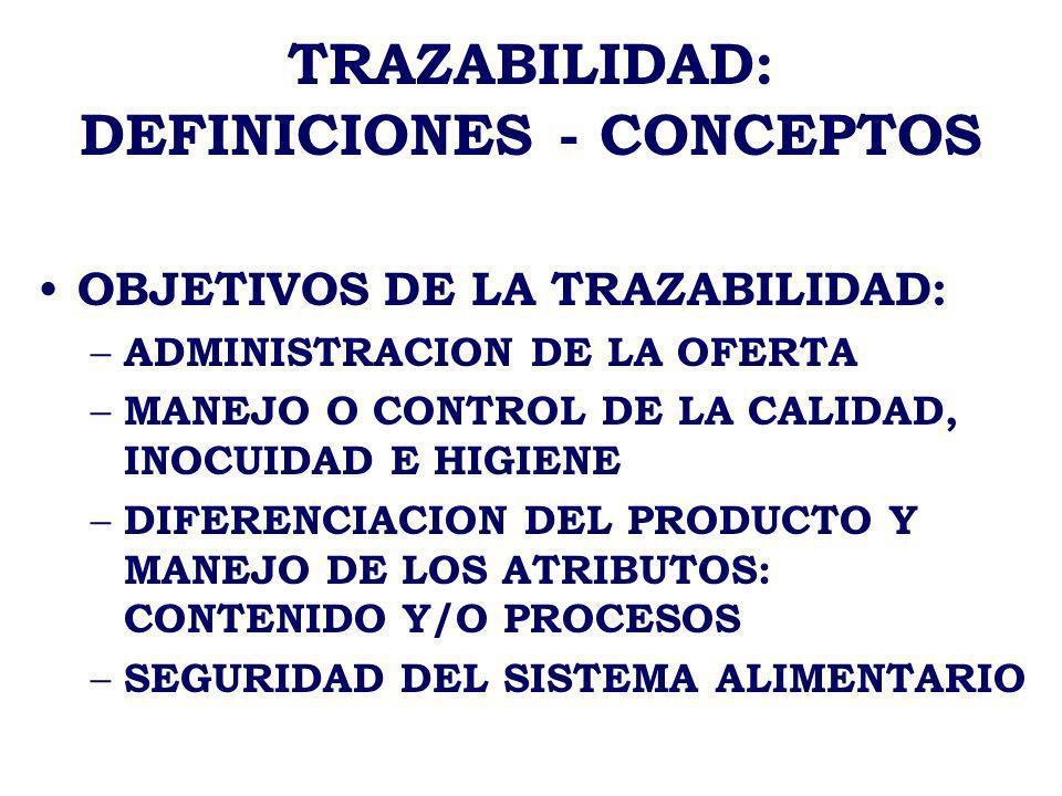 TRAZABILIDAD: DEFINICIONES - CONCEPTOS OBJETIVOS DE LA TRAZABILIDAD: – ADMINISTRACION DE LA OFERTA – MANEJO O CONTROL DE LA CALIDAD, INOCUIDAD E HIGIE
