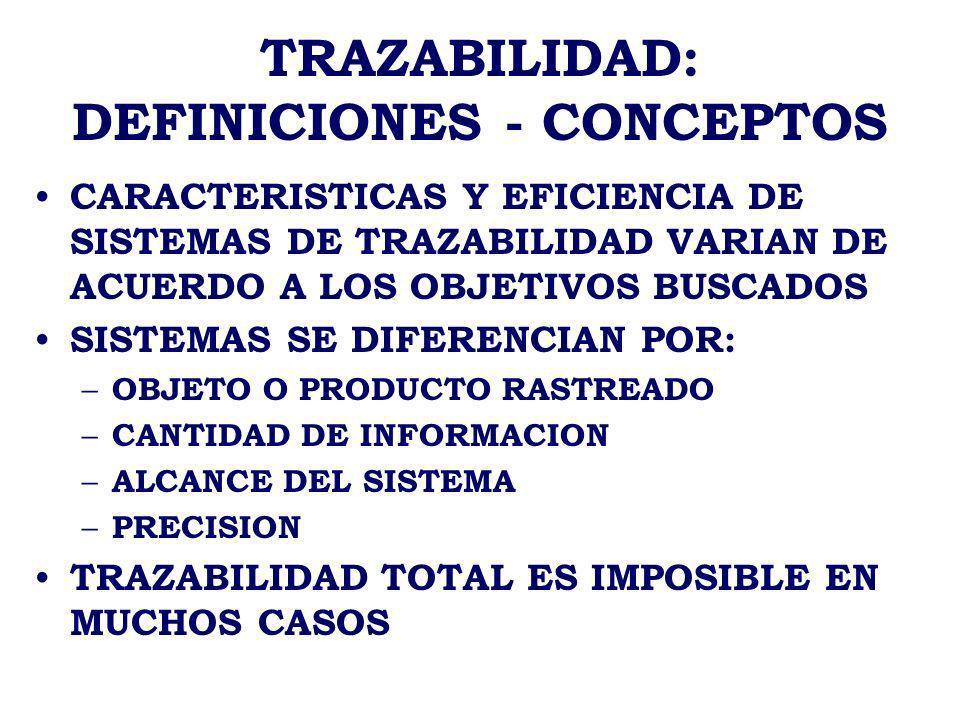 TRAZABILIDAD: DEFINICIONES - CONCEPTOS CARACTERISTICAS Y EFICIENCIA DE SISTEMAS DE TRAZABILIDAD VARIAN DE ACUERDO A LOS OBJETIVOS BUSCADOS SISTEMAS SE
