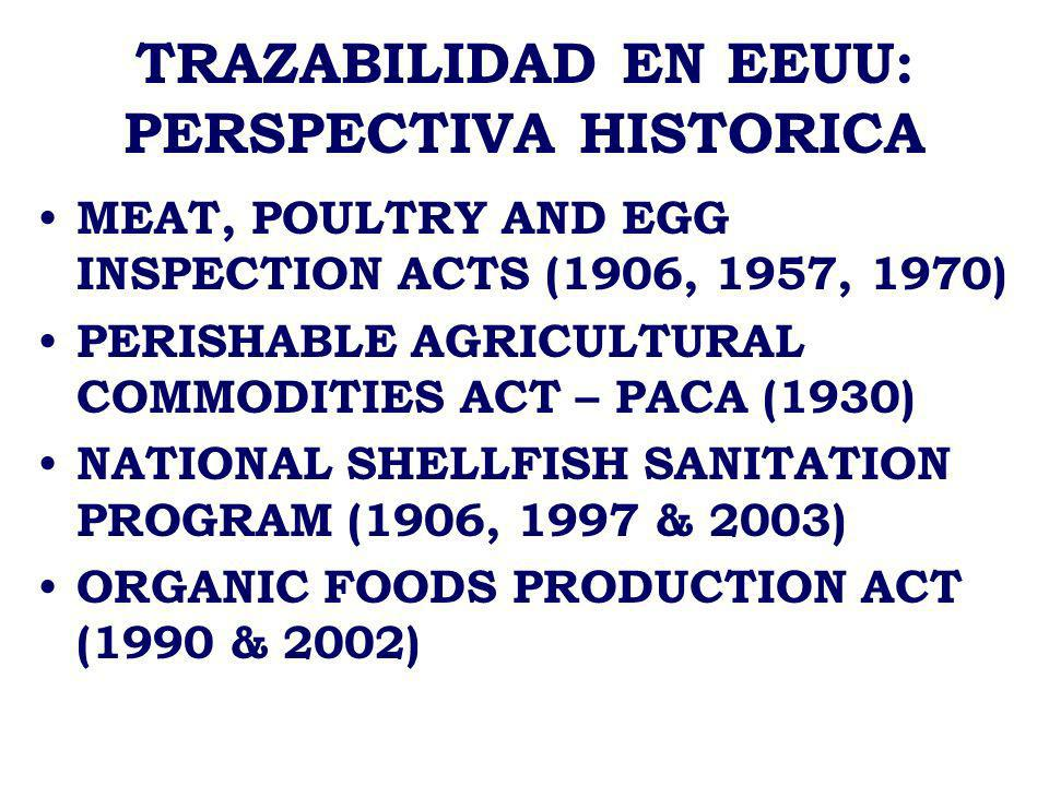 TRAZABILIDAD EN EEUU: PERSPECTIVA HISTORICA FOOD ASSISTANCE PROGRAMS (1946) COUNTRY OF ORIGIN LABELING (1946, 2002 & 2004) PUBLIC HEALTH SECURITY AND BIOTERRORISM PREPAREDNESS AND RESPONSE ACT (2002) NATIONAL ANIMAL IDENTIFICATION SYSTEMS (2003 & 2004)