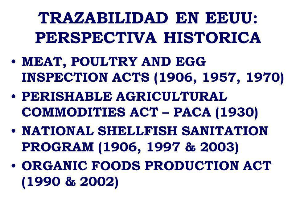 TRAZABILIDAD EN EEUU: FRUTAS & HORTALIZAS FRESCAS DESPACHADOR EMBALADOR INTERMEDIARIOS: MAYORISTAS FRACCIONADORES EXPORTADORES IMPORTADORES IMPORTACIONESEXPORTACIONES CONSUMIDORES MERCADOS DE PRODUCTORES COMERCIO DETALLISTA SERVICIOS DE ALIMENTOS PRODUCTORESPROCESADORES 2% 50% 48% CONSUMIDORES PACA MARKETING ORDERS ROTULADO DOCUMENTOS FITOS.