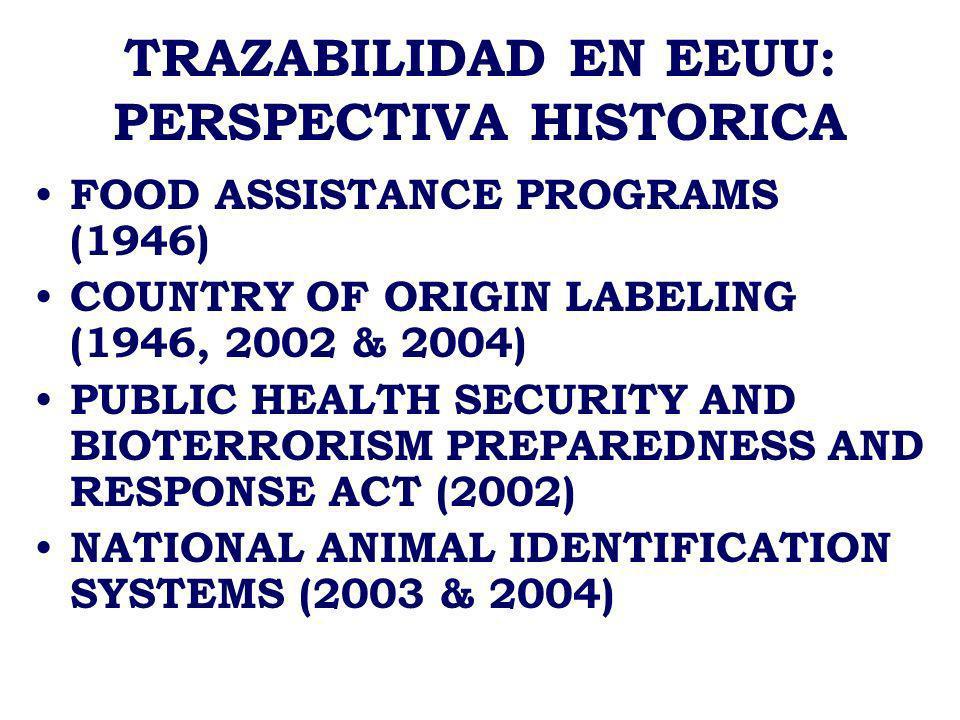 TRAZABILIDAD EN EEUU: PRODUCTOS CARNICOS & HUEVOS INSTITUCION: USDA – FSIS OBJETIVO: HIGIENE Y SEGURIDAD DE LOS ALIMENTOS & ROTULADO COBERTURA: CARNES, CARNES DE AVES, HUEVOS Y PRODUCTOS RECORD KEEPING COMPLETO DE LAS TRANSACCIONES EFECTUADAS EN LA CADENA INCLUYE PRODUCTOS IMPORTADOS