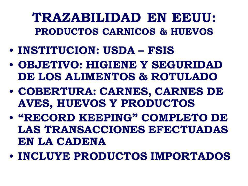 TRAZABILIDAD EN EEUU: FRUTAS & HORTALIZAS FRESCAS INSTITUCION: USDA – AMS OBJETIVO: FACILITAR Y GARANTIZAR PROCESO DE COMERCIALIZACION COBERTURA: FRUTAS Y VERDURAS FRESCAS RECORD KEEPING COMPLETO DE LAS TRANSACCIONES EFECTUADAS EN CADENA DE DISTRIBUCION INCLUYE PRODUCTOS IMPORTADOS