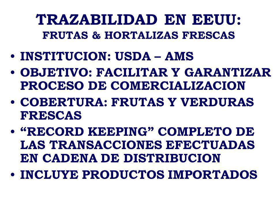 TRAZABILIDAD EN EEUU: PRODUCTOS ORGANICOS INSTITUCION: USDA – AMS OBJETIVO: GARANTIZAR QUE PRODUCTOS CUMPLEN CON ESTANDARES NACIONALES COBERTURA: TODOS LOS PRODUCTOS ORGANICOS RECORD KEEPING COMPLETO DE LAS TRANSACCIONES EFECTUADAS EN CADENA PRODUCCION – DISTRIBUCION PRODUCTOS IMPORTADOS MEDIANTE CERTIFICADOR EXTERNO O PROCESO DE EQUIVALENCIA