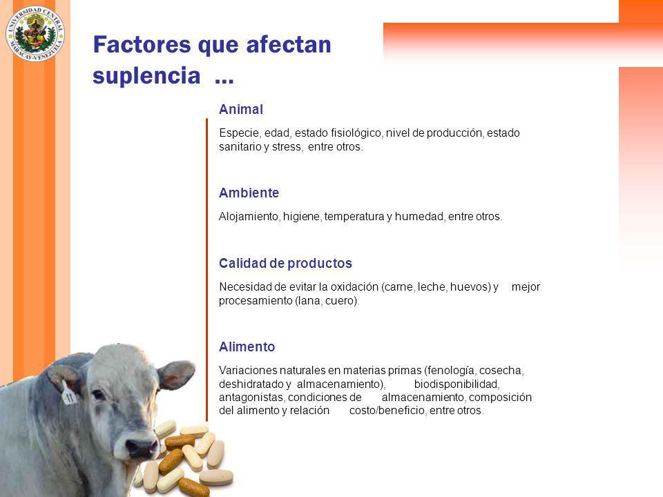 Factores que afectan suplencia … Animal Especie, edad, estado fisiológico, nivel de producción, estado sanitario y stress, entre otros.
