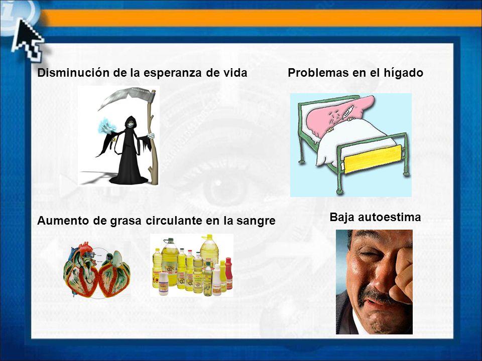 Estas son algunas de las posibles consecuencias de la obesidad. Diabetes Aumento en la presión arterial Deficiencia de rendimientoDificultades respira