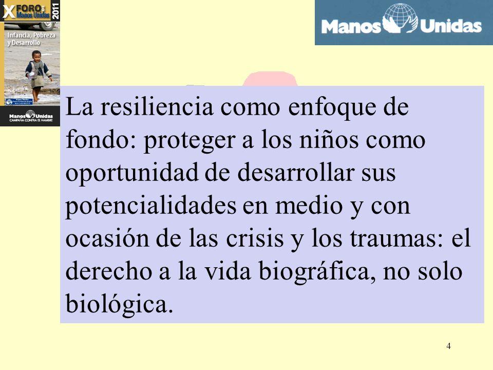 65 Características y estrategias resilientes Elementos de la resiliencia: 1.- Temperamento personal.